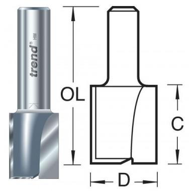 22.2mm groeffrees 2 snijvlakken 4/7X1/2TC
